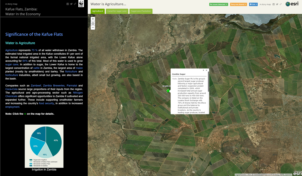 Story Map Water is Agriculture tab