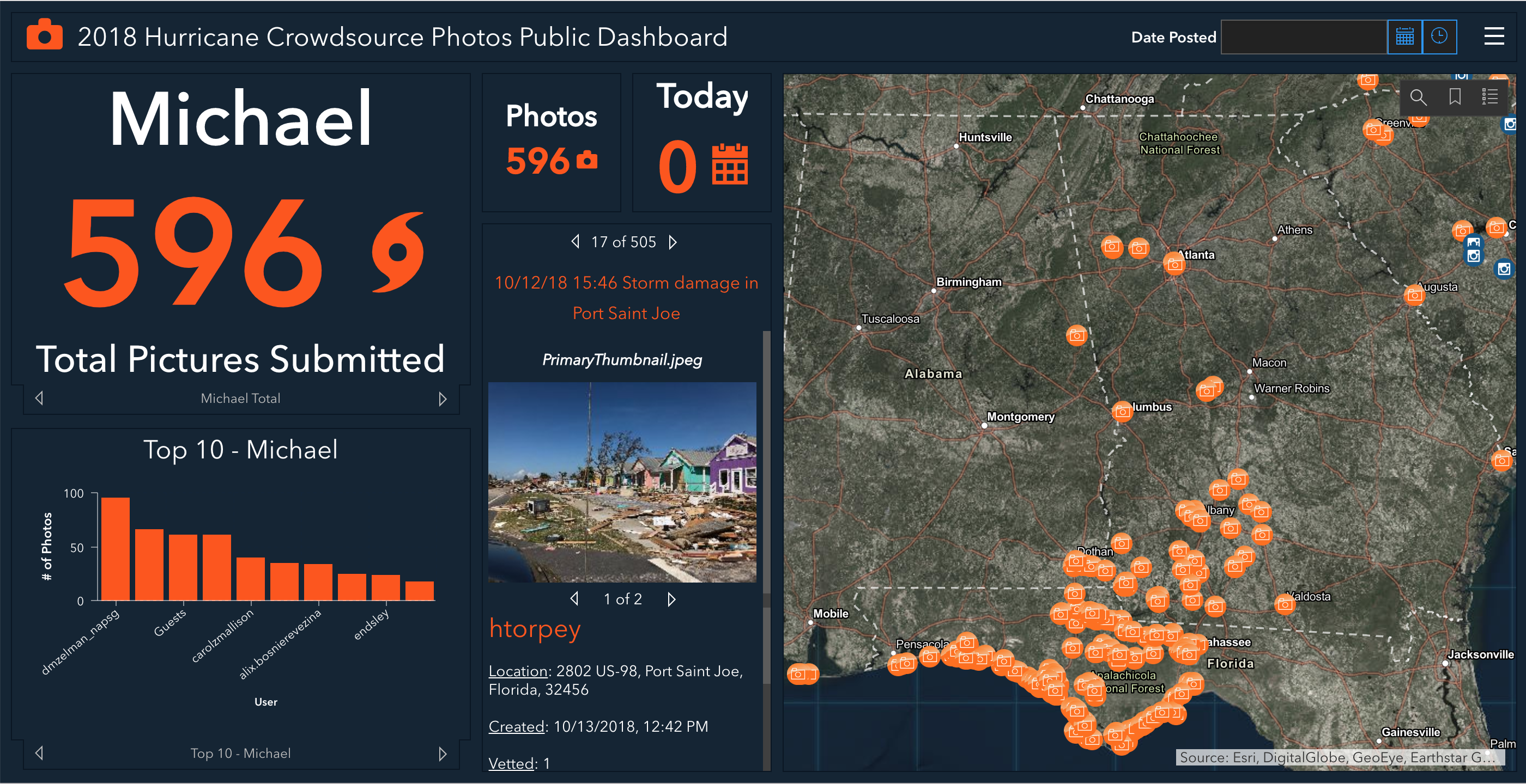 Screenshot of 2018 Hurricanes Crowdsourcing Dashboard