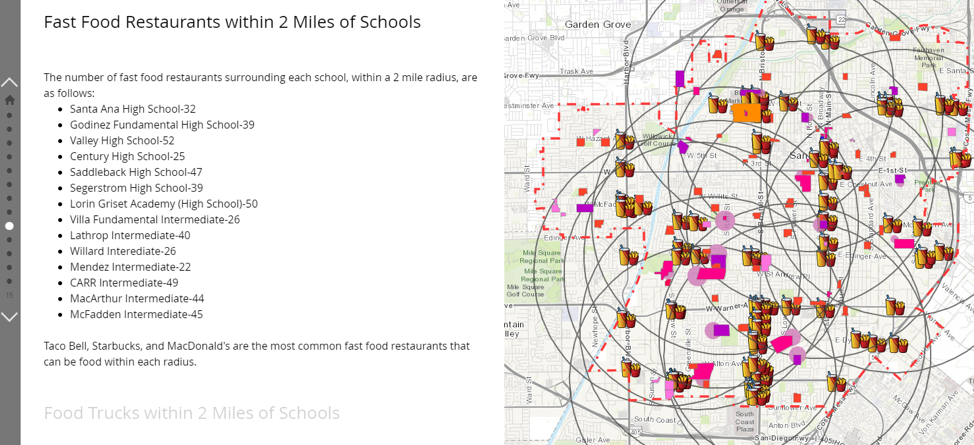 Screenshot of SAHMA Story Map